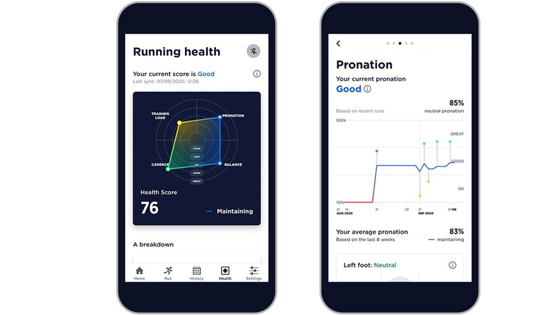 Running health and pronation